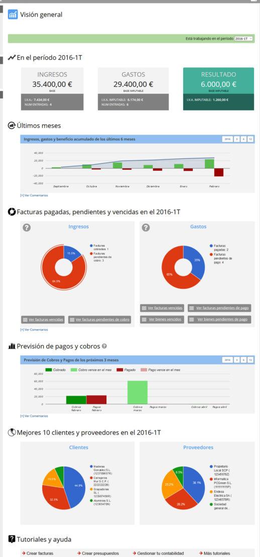 dashboard-facturacion-contabilidad